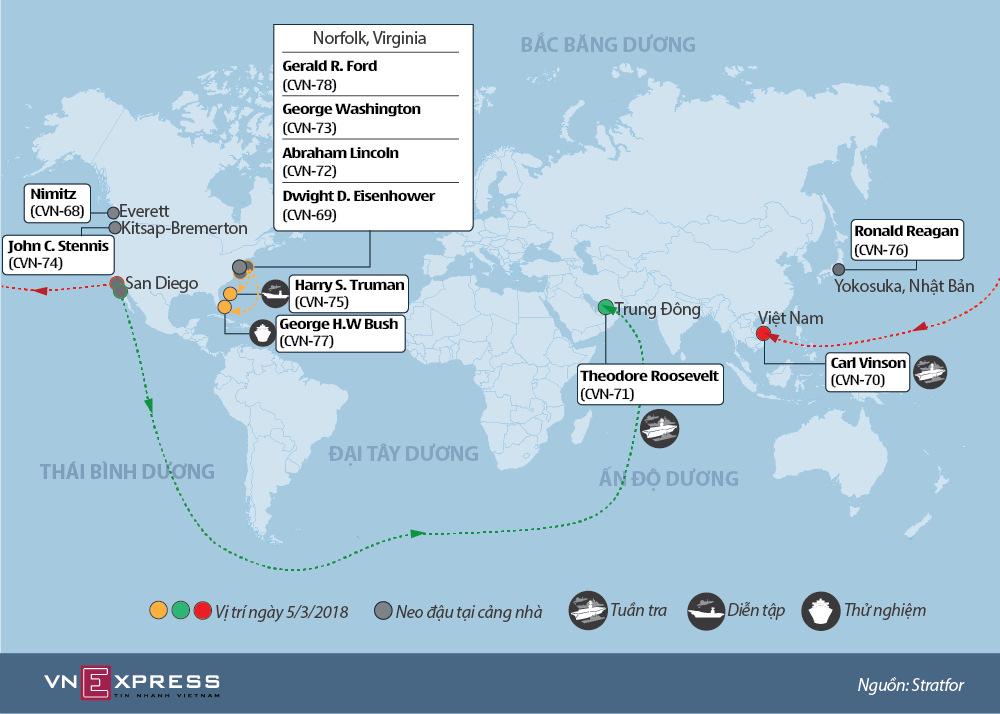 Vị trí hiện tại của 11 siêu tàu sân bay Mỹ