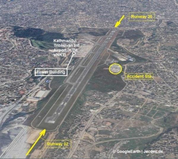 Hai đầu đường băng và vị trí máy bay