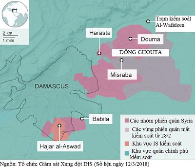 Những khu vực do quân chính phủ, phiến quân và Tổ chức Nhà nước Hồi giáo (IS) kiểm soát tại Đông Ghouta và Damacus. Đồ họa: BBC.