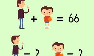 Đo khả năng suy luận với năm câu hỏi tiếng Anh