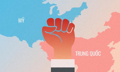Các đòn trả đũa thương mại Mỹ - Trung. Đồ họa: Tiến Thành. (Ấn vào hình để xem chi tiết)