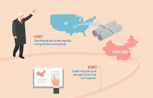 Các đòn trả đũa thương mại Mỹ - Trung. Đồ họa: Tiến Thành - Hà Thu. (Click vào hình để xem chi tiết)