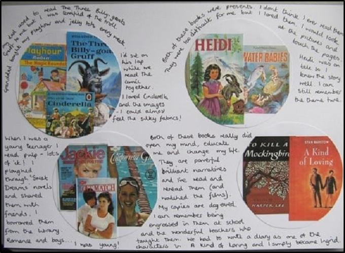Những ý tưởng gợi hứng thú đọc và viết cho học sinh Anh
