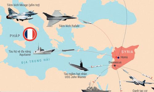 Các mũi tấn công của liên quân Mỹ trong đòn không kích Syria