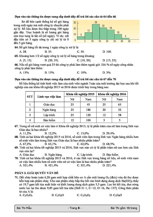 Bài thi mẫu đánh giá năng lực của Đại học Quốc gia TP HCM
