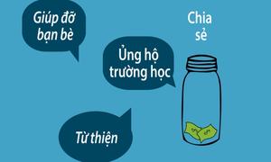 Phương pháp đơn giản giúp trẻ quản lý tiền