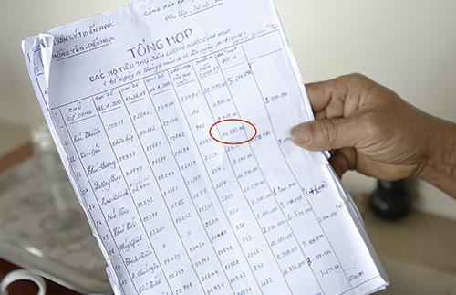 Danh sách truy thu tiền nước của 60 hộ dân, gia đình ông Hồng (vòng tròn khoanh đỏ). Ảnh: Nguyễn Hải.