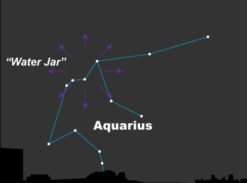 Người quan sát nên hướng về bầu trời phía đông, nơi có chòm sao trung tâm Aquarius. Ảnh:earthsky.