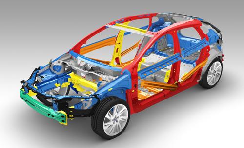 Phần khung màu đỏ có độ cứng cao nhất, những phần màu xanh và vàng mềm hơn.