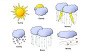 Trắc nghiệm từ vựng tiếng Anh liên quan đến thời tiết