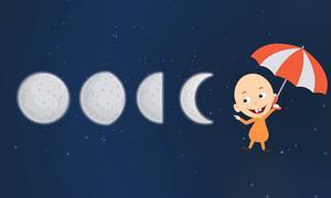 Từ vựng về các giai đoạn của Mặt Trăng