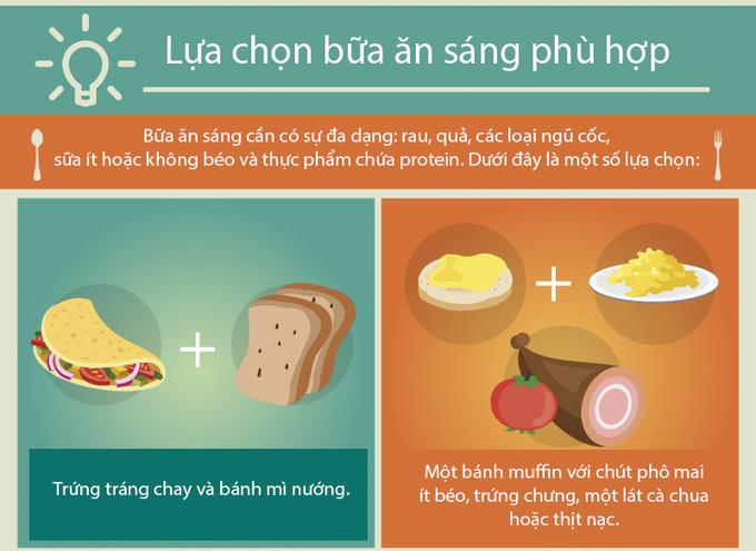 Ba lý do nên ăn sáng trước khi tới trường