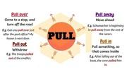 Trắc nghiệm cụm động từ với 'pull'