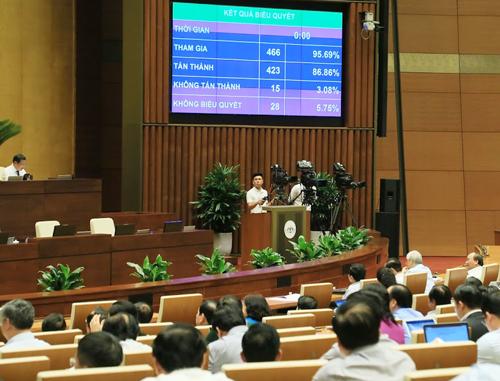 Các đại biểu bấm nút thông qua dự Luật an ninh mạng tại phiên họp sáng 12/6. Ảnh: Hoàng Phong.