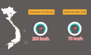 Đường sắt tốc độ cao khác đường sắt hiện nay thế nào