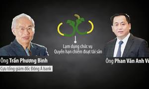 Phan Văn Anh Vũ bị đề nghị truy tố chiếm đoạt 200 tỷ đồng