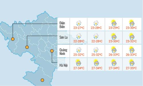Dự báo chi tiết nhiệt độ tại 15 tỉnh thành. Đồ họa: Tạ Lư