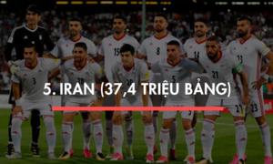 5 đội bóng giá trị thấp nhất tại World Cup 2018