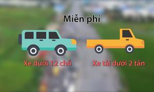 Miễn, giảm giá vé BOT trên quốc lộ nối Hà Nội - Hải Phòng