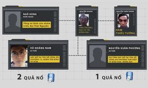 Kế hoạch của nhóm khủng bố gài chất nổ trong trụ sở công an