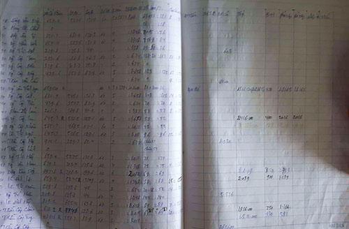 Danh sách các khoản đóng nộp nông thôn mới ở thôn 5 xã Cẩm Minh. Ảnh: Đ.H