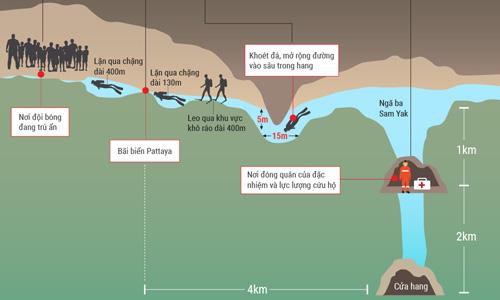 Hành trình tới vị trí của đội bóng nhí Thái Lan mắc kẹt trong hang sâu. Bấm vào hình để xem chi tiết. Đồ họa: Tạ Lư.
