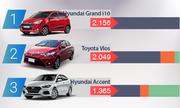 10 ôtô bán chạy nhất Việt Nam tháng 6 - Hyundai i10 lên ngôi