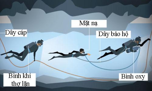 Các thợ lặn đưa các thiếu niên ra ngoài hang. Bấm vào ảnh để xem chi tiết.