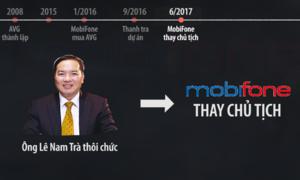 Quá trình xử lý sai phạm trong vụ Mobifone mua AVG