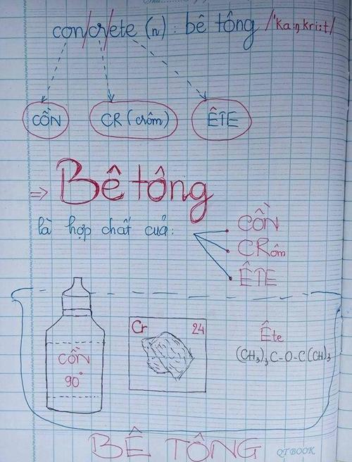 Vừa học tiếng Anh lại tăng thêm kiến thức hóa học.