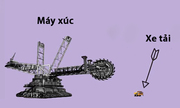 So sánh kích thước những cỗ máy xây dựng lớn nhất
