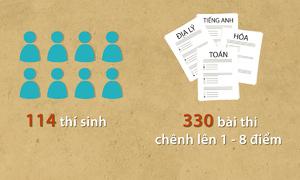 330 bài thi ở Hà Giang đã được sửa điểm như thế nào?