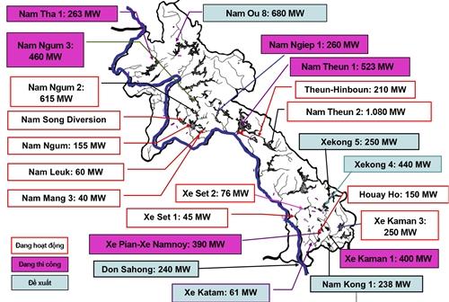 Một số đập thủy điện ở Lào. Đồ họa: International Rivers.