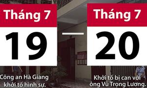 Diễn biến vụ điểm thi bất thường ở Hà Giang