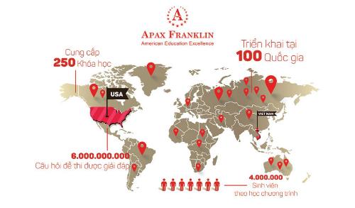 Dưới sự hợp tác của 2 tập đoàn giáo dục lớn, Apax Franklin Academy cung cấp giải pháp giáo dục chuẩn Mỹ.