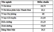 Điểm trúng tuyển vào Đại học Y Hà Nội cao nhất là 24,75
