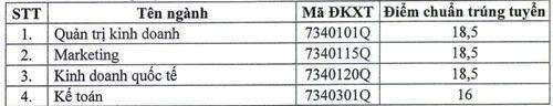 Điểm chuẩn Học viện Hàng không, Đại học Tài chính - Marketing TP HCM - 1
