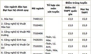 Điểm chuẩn Đại học Công nghiệp Việt Trì là 13