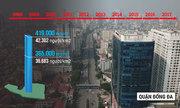 Biến động dân số vùng lõi Hà Nội 10 năm qua