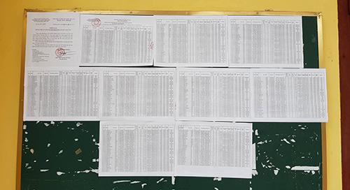 Danh sách thí sinh trúng tuyển viên chức mầm non của huyện Thường Xuân được dán công khai ở công sở. Ảnh: Lê Hoàng.