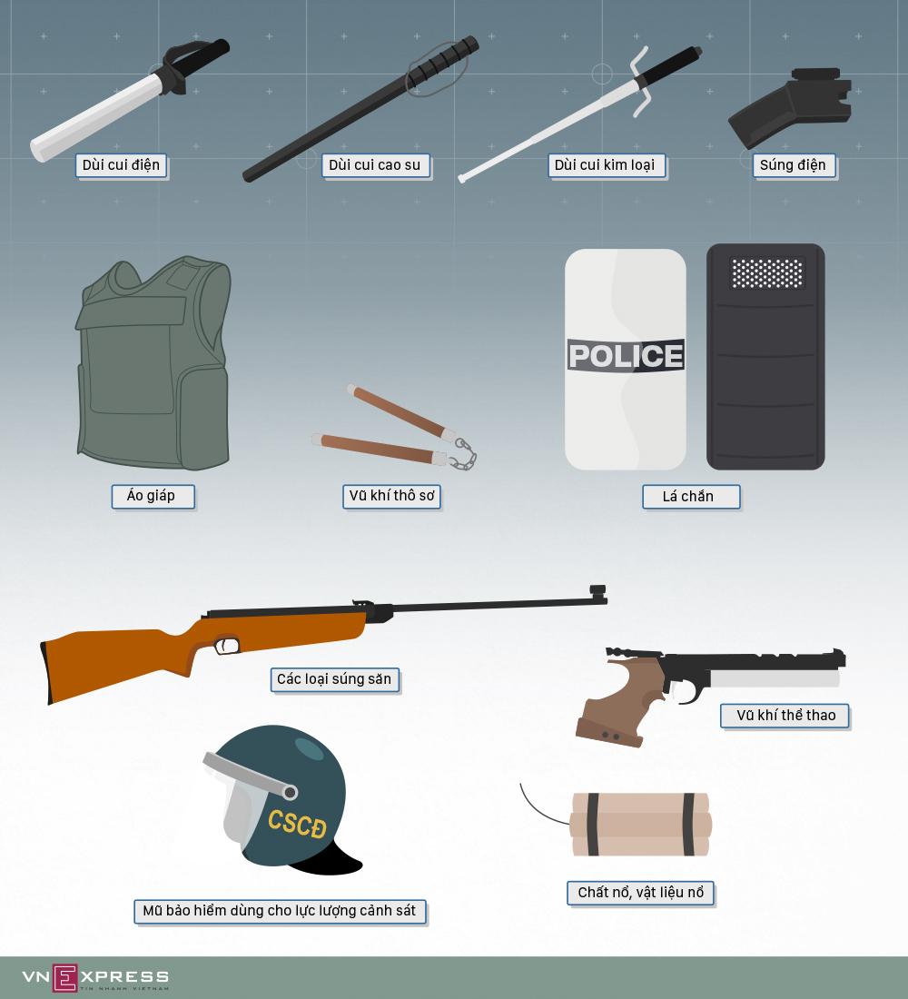 Bộ Công an không kiểm tra chuyên ngành với loại vũ khí gì?