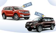 Ford Everest và Toyota Fortuner - cuộc chiến không cân sức tại Việt Nam