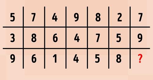 Bốn câu đố thử tài suy luận logic