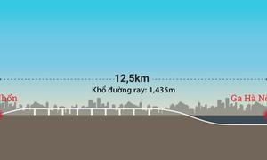Tuyến metro số 3 Hà Nội sau 8 năm khởi công