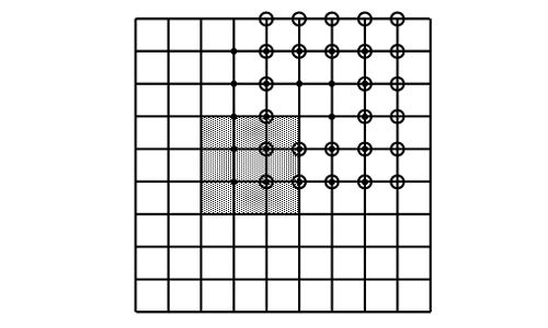 Đáp án bài toán đếm hình vuông - 2