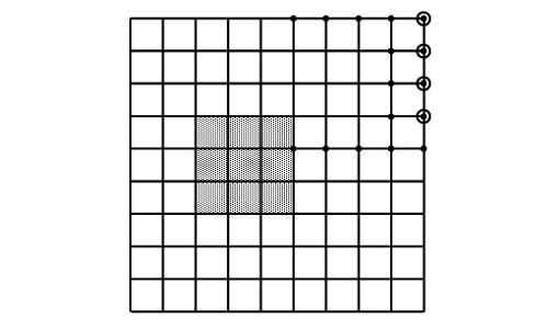 Đáp án bài toán đếm hình vuông - 3