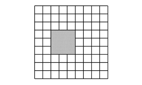 Đáp án bài toán đếm hình vuông