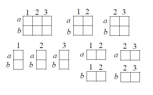 Bài toán tiếng Anh về đếm hình chữ nhật