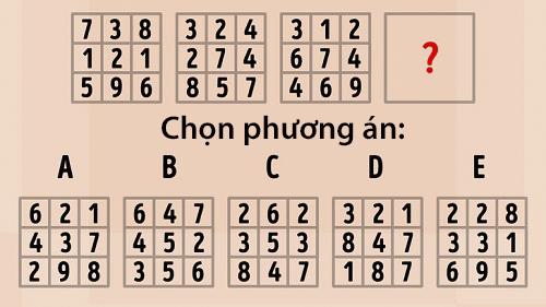 Năm câu đố giúp bạn rèn tư duy logic - 3