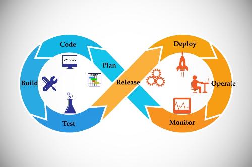 Kỹ sư DevOps: nghề nhiều tiềm năng trong thời đại hợp tác